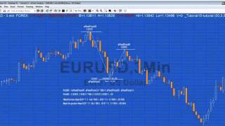 TradeStation EasyLanguage tutorial 15: Fibonacci ratio lines