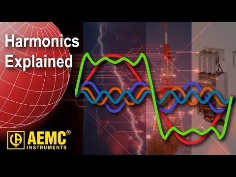 AEMC® - What Are Harmonics?