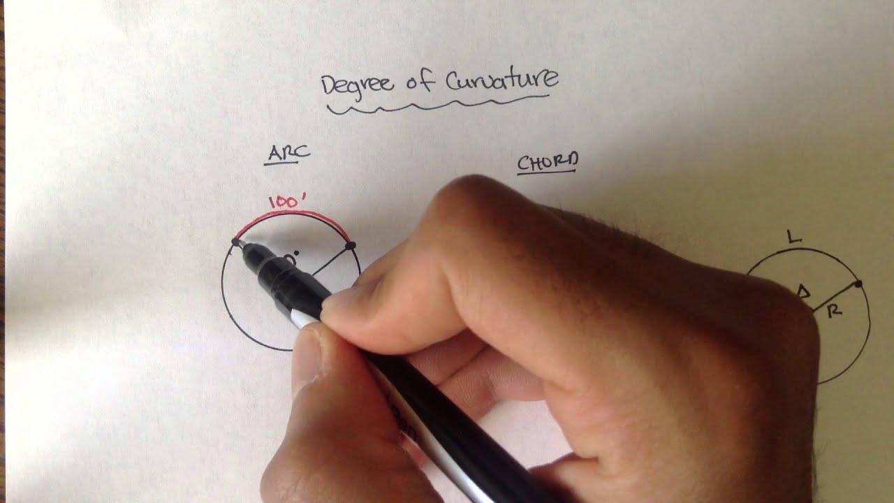 Download Advanced Geomatics: Degree Of Curvature