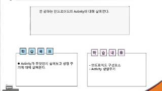 Android Tutorials- 제7강 Activity