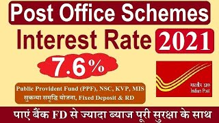 Post Office Interest Rate 2020, पोस्ट ऑफिस स्कीम इंटरेस्ट रेट, July 2020, latest rates & calculator