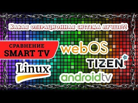 Сравнение Smart TV. Какая операционная система лучше?! Вывод, мнение, советы.