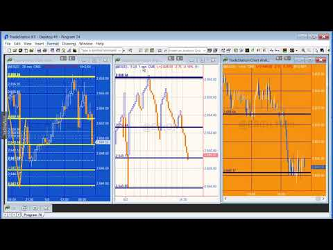 Program 74 Part 2 | Convergent Fibonacci levels from lines drawn with the drawing tool