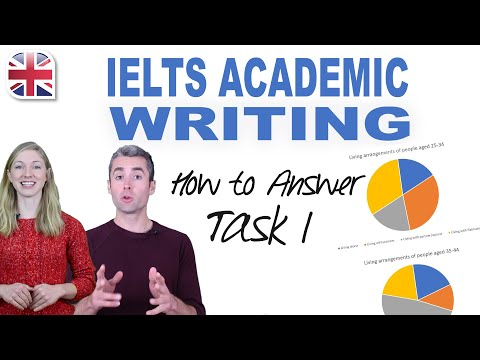 IELTS Academic Writing Task 1 - How to Answer IELTS Writing Academic