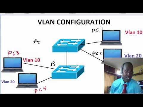 Cisco ccna tutorials: Configuring Virtual Local Area Network VLAN in cisco devices
