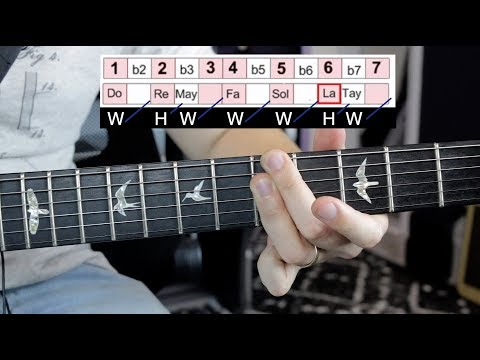 The Most Important Music Theory Lesson