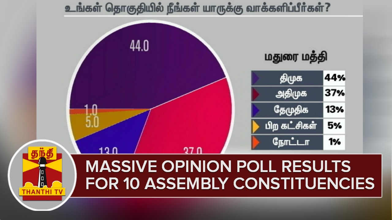 What is the exit poll and what is its impact on the final result of the elections