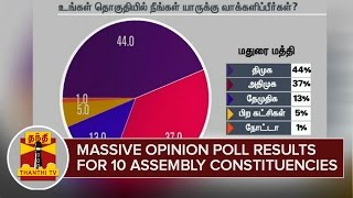 TN Elections 2016 : Massive Opinion Poll Results for 10 Assembly Constituencies - Thanthi TV