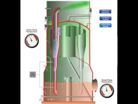 Mantis Media Technical Animation Oil & Gas coker