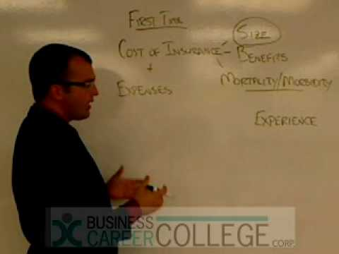 Pricing of Group Insurance