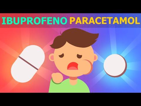 ¿Cuándo usar ibuprofeno