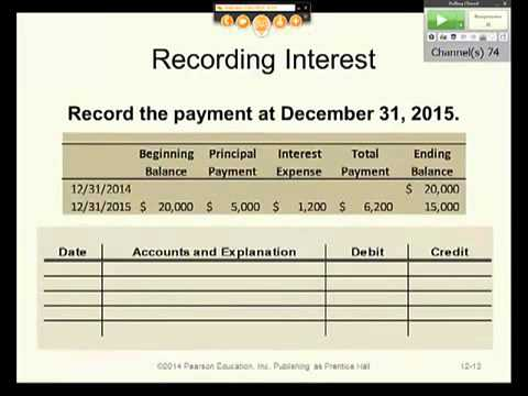 Chapter 11 Intro to Financial Accounting Long Term Liabilities