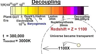 Astronomy: The Big Bang (23 of 30) Decoupling (Recombination): Transparent Universe