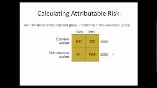 Video Measures of Risk in Epidemiology.. Made Easy download MP3, 3GP, MP4, WEBM, AVI, FLV November 2017