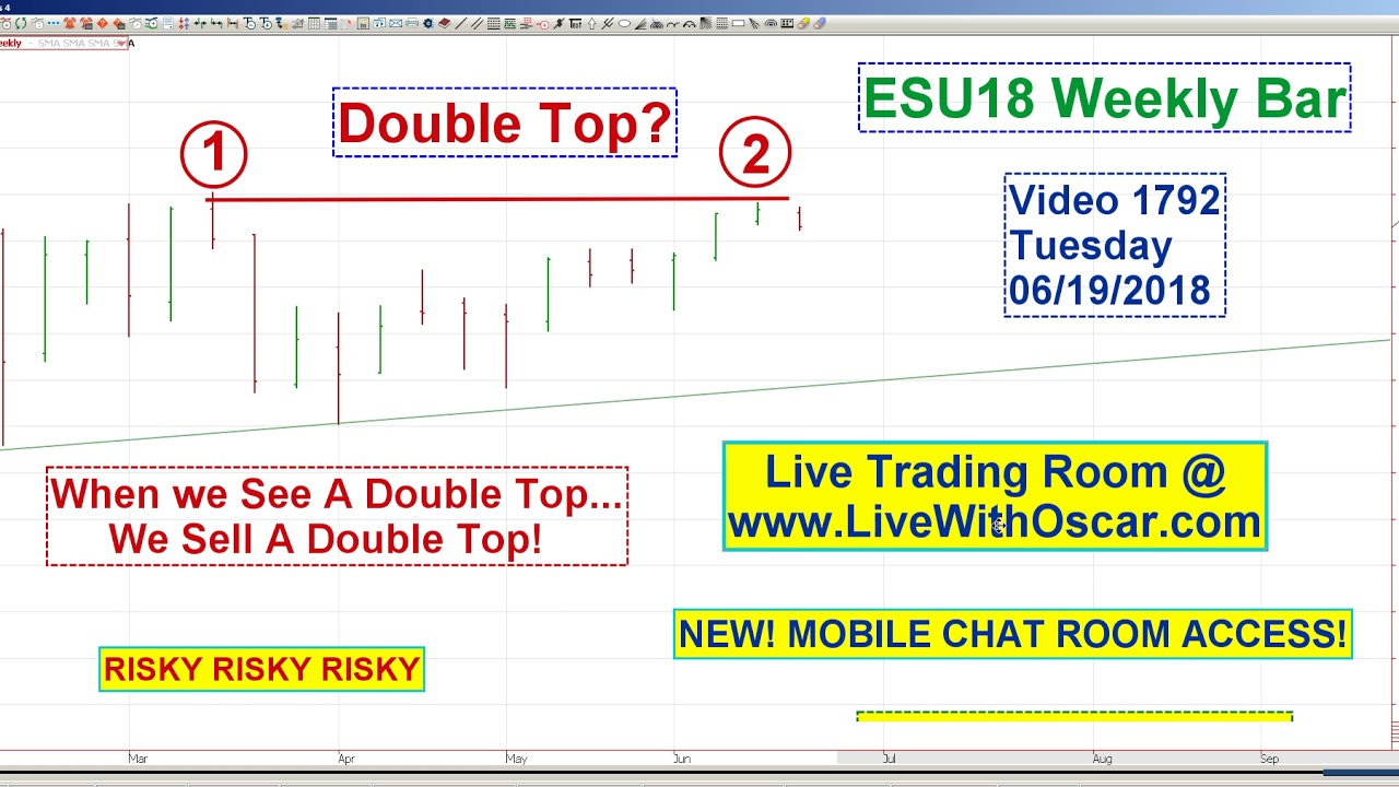 Oscar Carbonis OMNI says When We See A Double Top… We Sell A Double ...