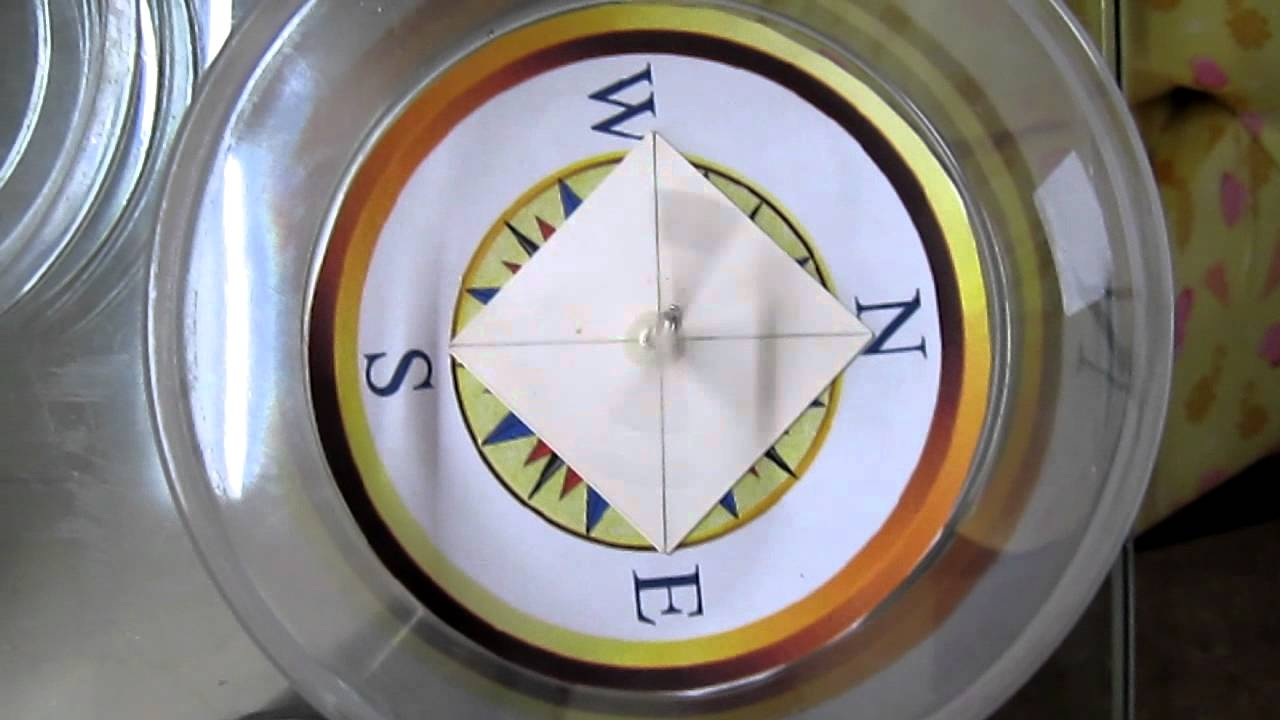 How to make a compass 82