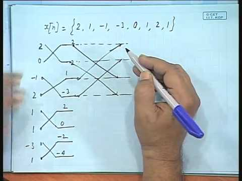 Lec-22 FFT and Computer Aided Design of Filters - YouTube