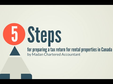 Tax Returns for Rental Properties in Canada