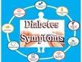 10 dangerous early symptoms show that you  have diabetes