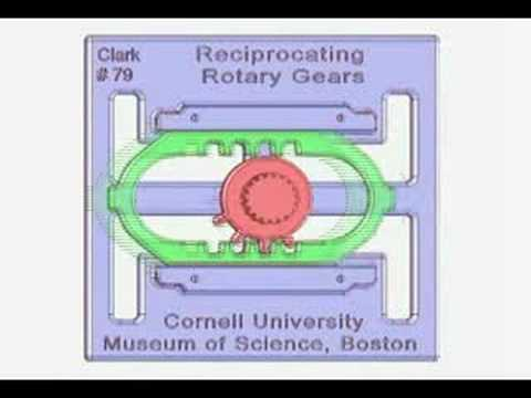 Reciprocating Rotary Gears
