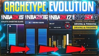 HOW ARCHETYPES HAVE EVOLVED! NBA 2K14 - 2K19 ( MYPLAYER EVOLUTION )