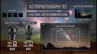 Astrophotography 101 - Lens Guide and Recommendation