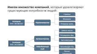 Каталог услуг(, 2015-02-02T18:05:54.000Z)