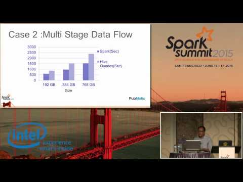 Migrating Complex Data Aggregation from Hadoop to Apache Spark
