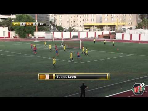 Fc Barcelona Vs Villarreal Match