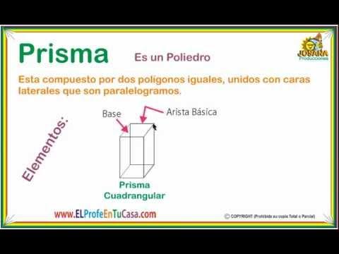 Geometria que es prisma elementos del prisma www for Que es un vivero frutal