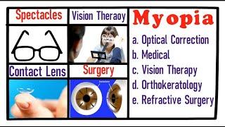 gyógyítsa meg a hyperopia gyakorlását szemészeti központi lamelláris törés