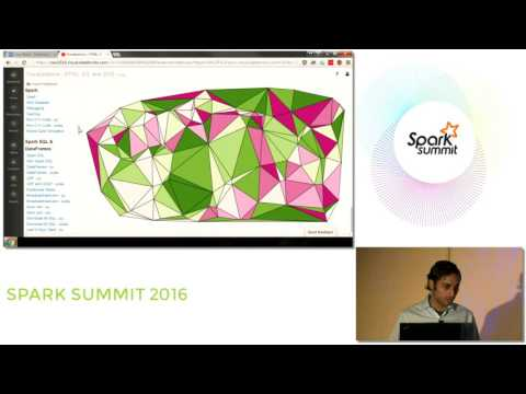 """Exploring Wikipedia With Apache Spark"" - Advanced Training by Sameer Farooqui (Databricks)"