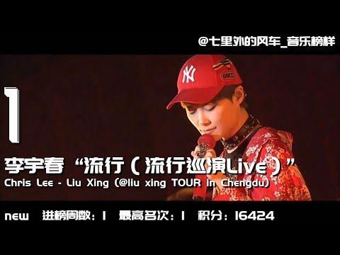 Mainland China Cpop Single Chart第9期 她雖意外受傷無礙空降冠軍