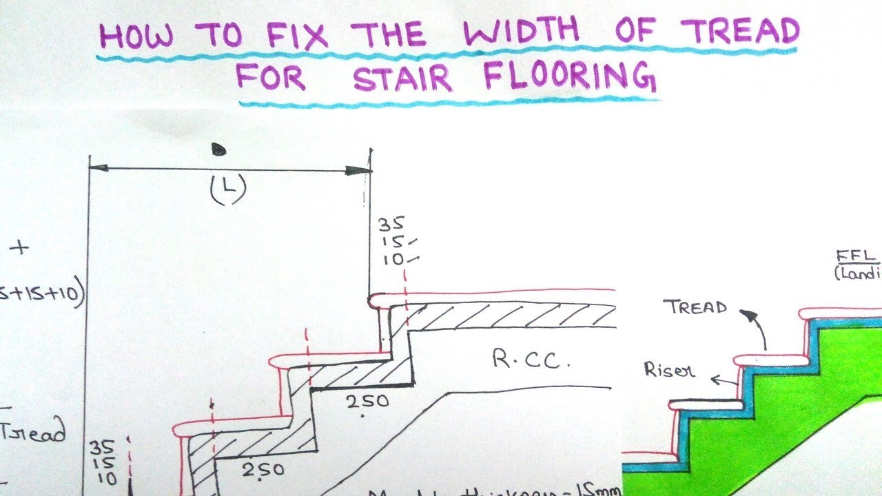 How To Fix The Cutting Length Of Width Of Tread Marble For Stair Flooring  At Site