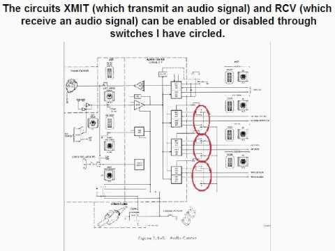 A strange audio center