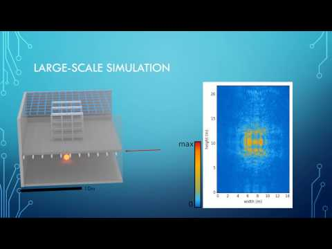 Holography of Wi-fi Radiation