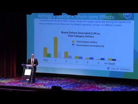 Audience Measurement 2014: At Last, Long Term Ad Effectiveness Measurement