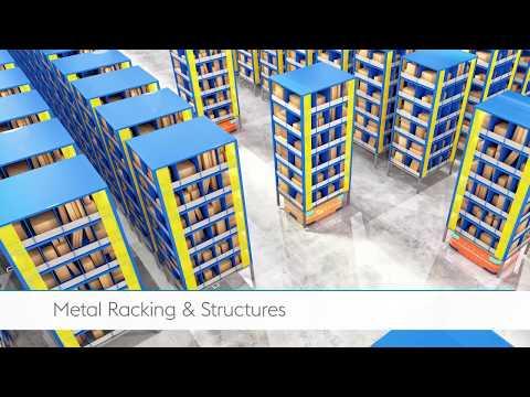 RFC Material Handling Market Overview