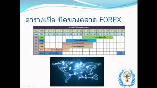 Forex คืออะไร (ทำความรู้จัก Forex) - TradeMillion13Thai