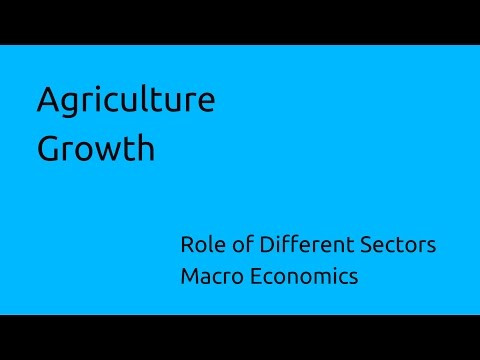 Learn Growth of Agriculture | Role of Agriculture | CA CPT |