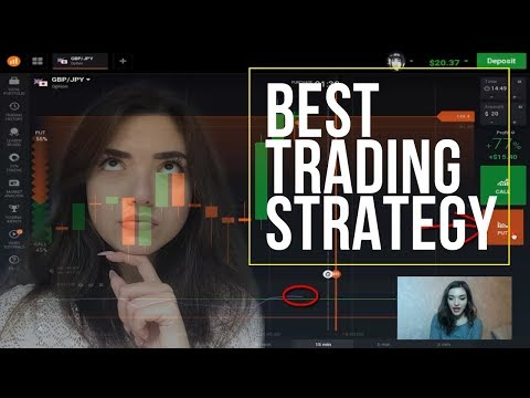 IQ OPTION STRATEGY  – Super Binary Options Strategy – Iq Option Trading System