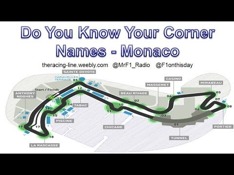 Do You Know Your Corner Names - Monaco
