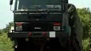 Ashok Gupta 3203 218