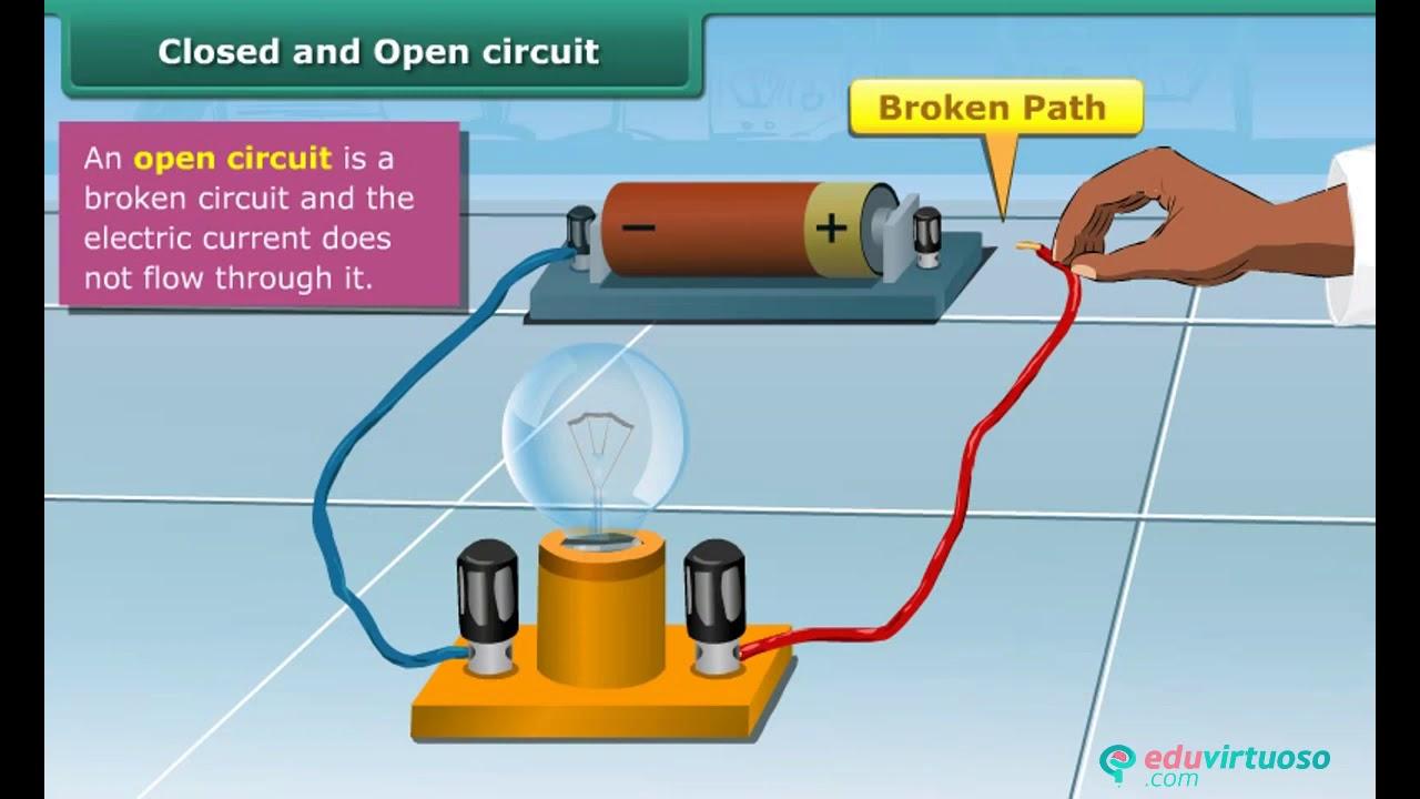 Electric Circuits | Class 6 | Science | CBSE | ICSE | FREE Tutorial