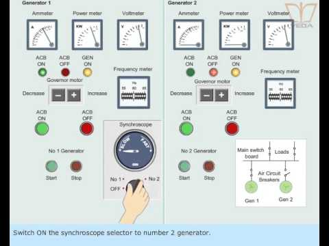 Synchronization of Alternators and Simulator thumbnail