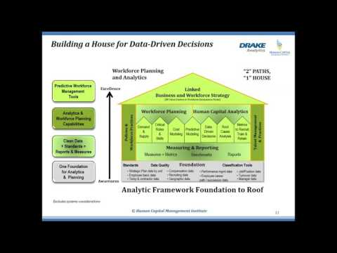 How to Integrate Financials into Workforce Metrics for HR Business Professionals and OD
