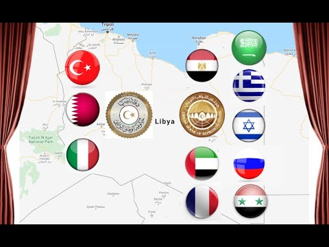 "Geopolitics of Libya - Which players are involved in the ""civil"" war?"