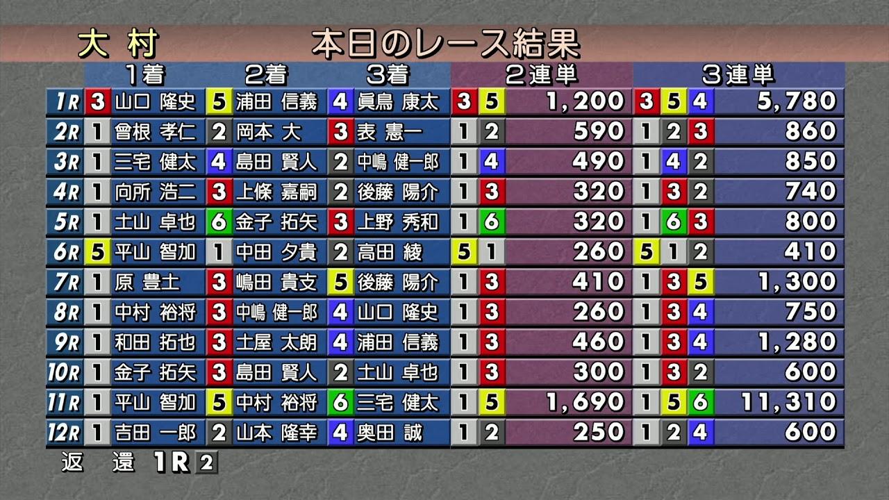 日刊 スポーツ ボート レース