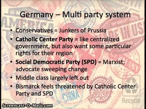 AP European History: Period 3: Age of Mass Politics in Germany Part I