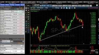 Market Watch - Trading Neutral, Oct 9, 2013 by BinaryOptionStrategy.com